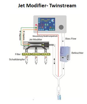 Jet Modifier Twinstream