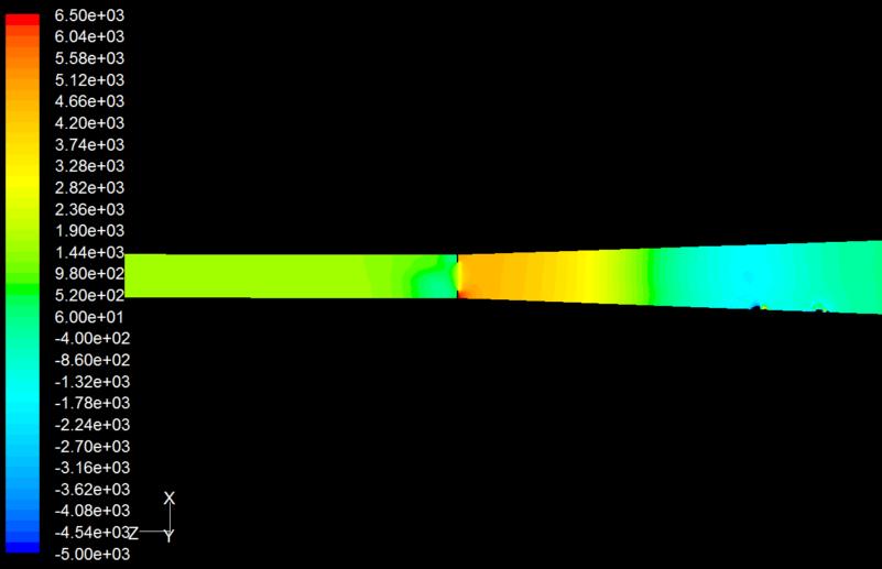 Strömungssimulation im Jet-Laryngoskop
